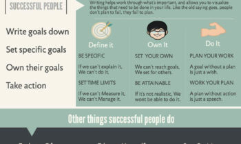 How Successful People Set Goals