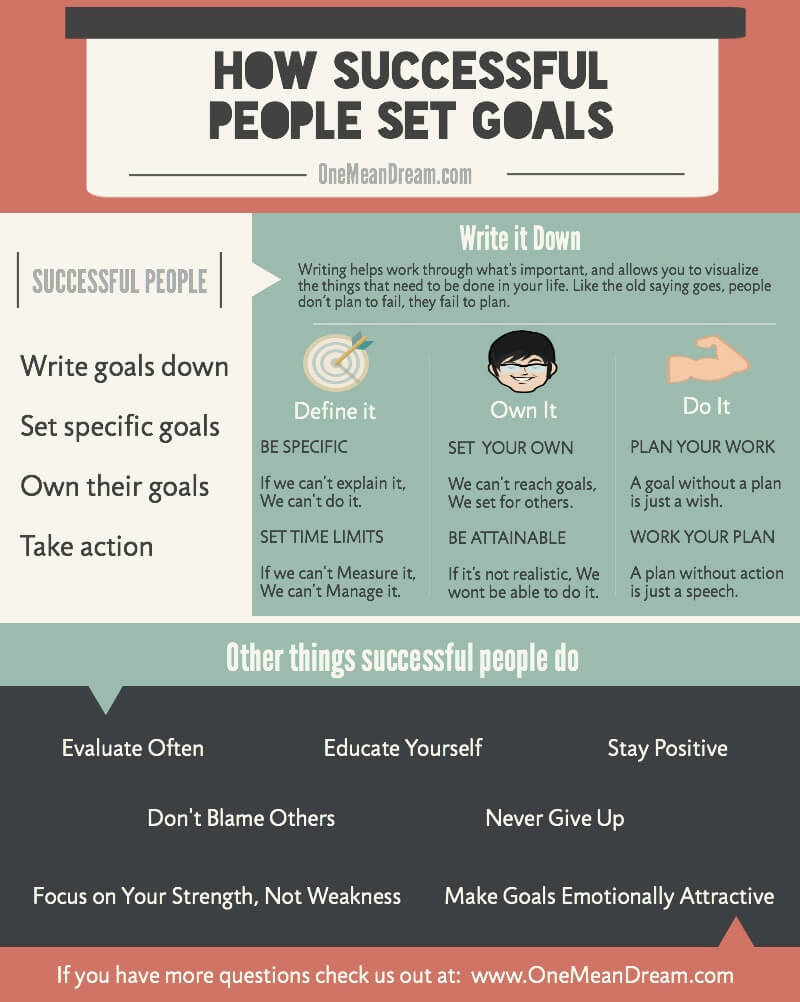 how successful people set and reach goals
